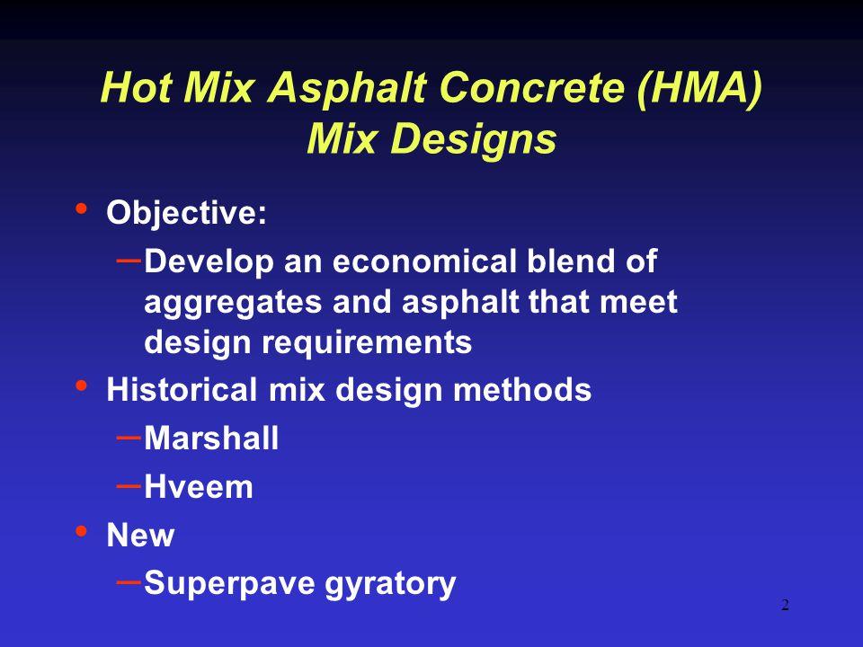 2 Hot Mix Asphalt Concrete (HMA) Mix Designs Objective: – Develop an economical blend of aggregates and asphalt that meet design requirements Historic