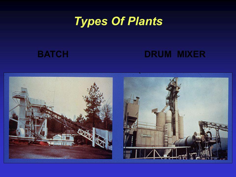 Types Of Plants BATCHDRUM MIXER