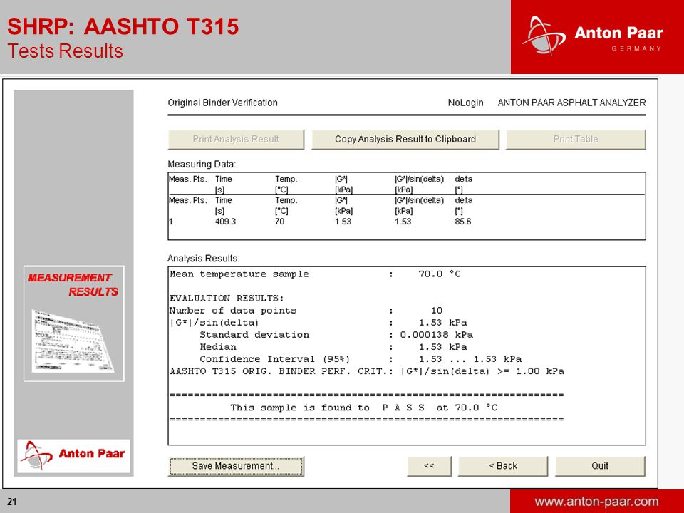 21 SHRP: AASHTO T315 Tests Results