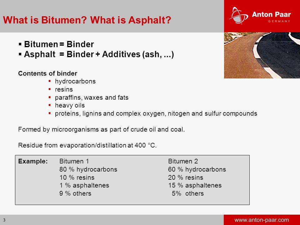 3 What is Bitumen.What is Asphalt.