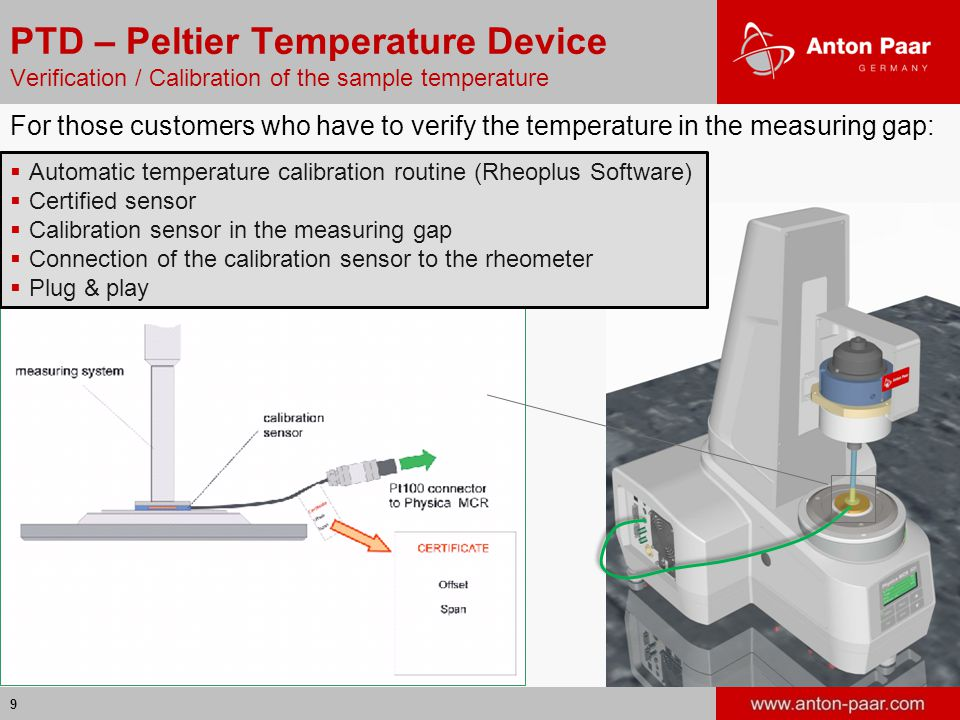 9 PTD – Peltier Temperature Device Verification / Calibration of the sample temperature For those customers who have to verify the temperature in the