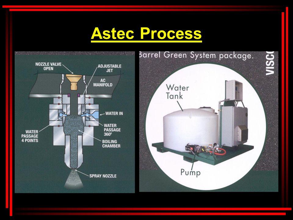 Astec Process