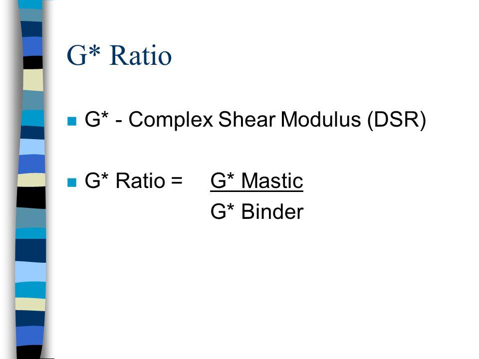 G* Ratio n G* - Complex Shear Modulus (DSR) n G* Ratio =G* Mastic G* Binder