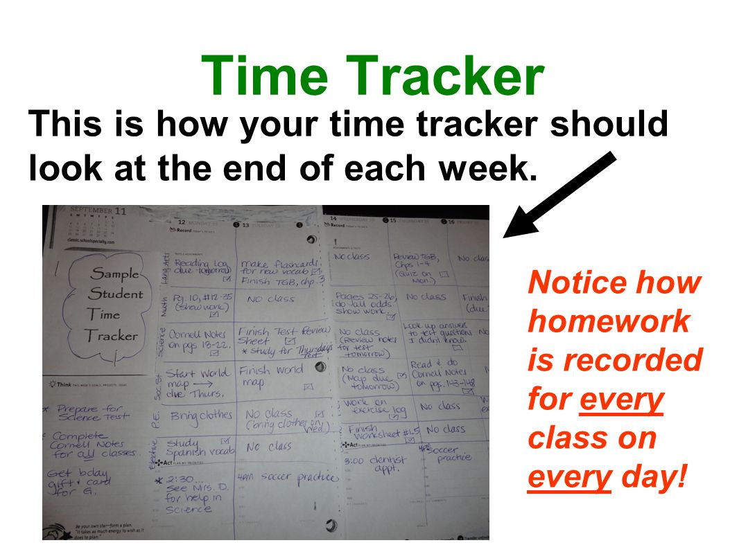 Time Tracker This is how your time tracker should look at the end of each week.