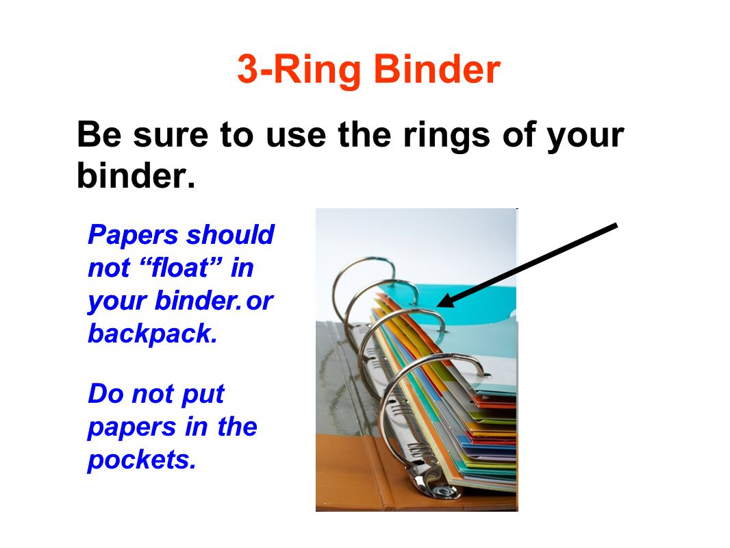 3-Ring Binder Be sure to use the rings of your binder.