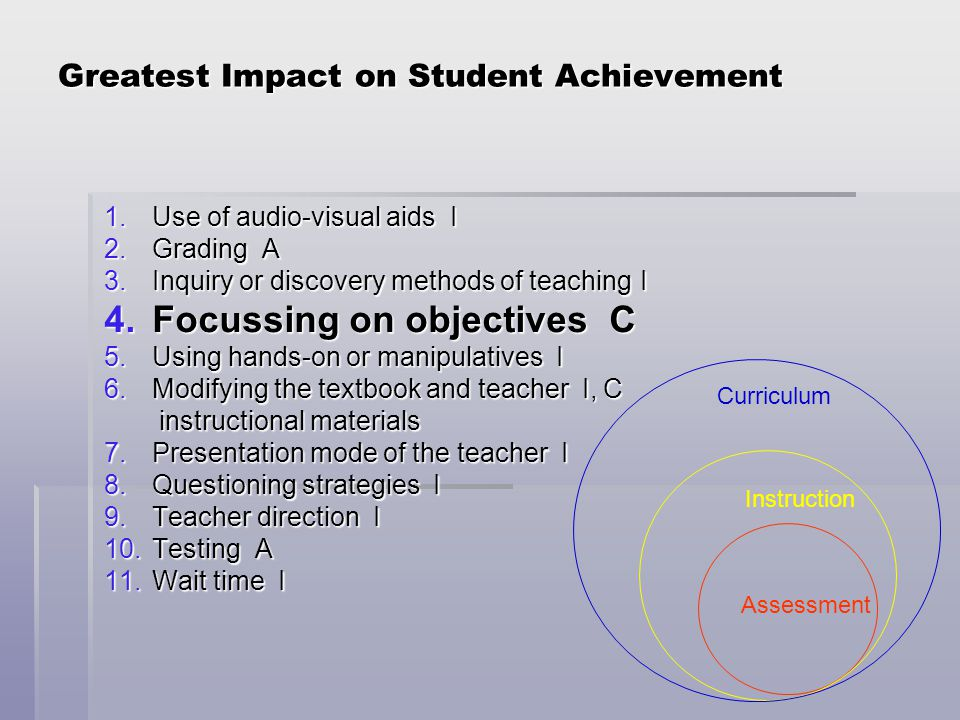 Greatest Impact on Student Achievement 1.Use of audio-visual aids I 2.Grading A 3.Inquiry or discovery methods of teachingI 4.Focussing on objectives C 5.Using hands-on or manipulatives I 6.Modifying the textbook and teacher I, C instructional materials instructional materials 7.Presentation mode of the teacher I 8.Questioning strategies I 9.Teacher direction I 10.Testing A 11.Wait time I Curriculum Instruction Assessment