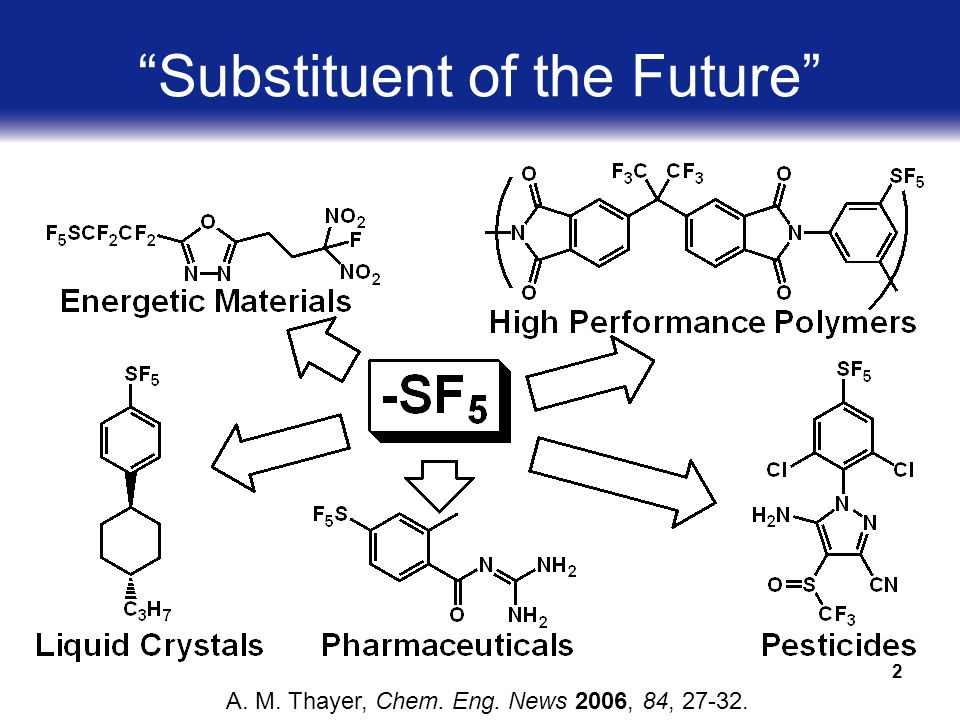 2 Substituent of the Future A. M. Thayer, Chem. Eng. News 2006, 84, 27-32.