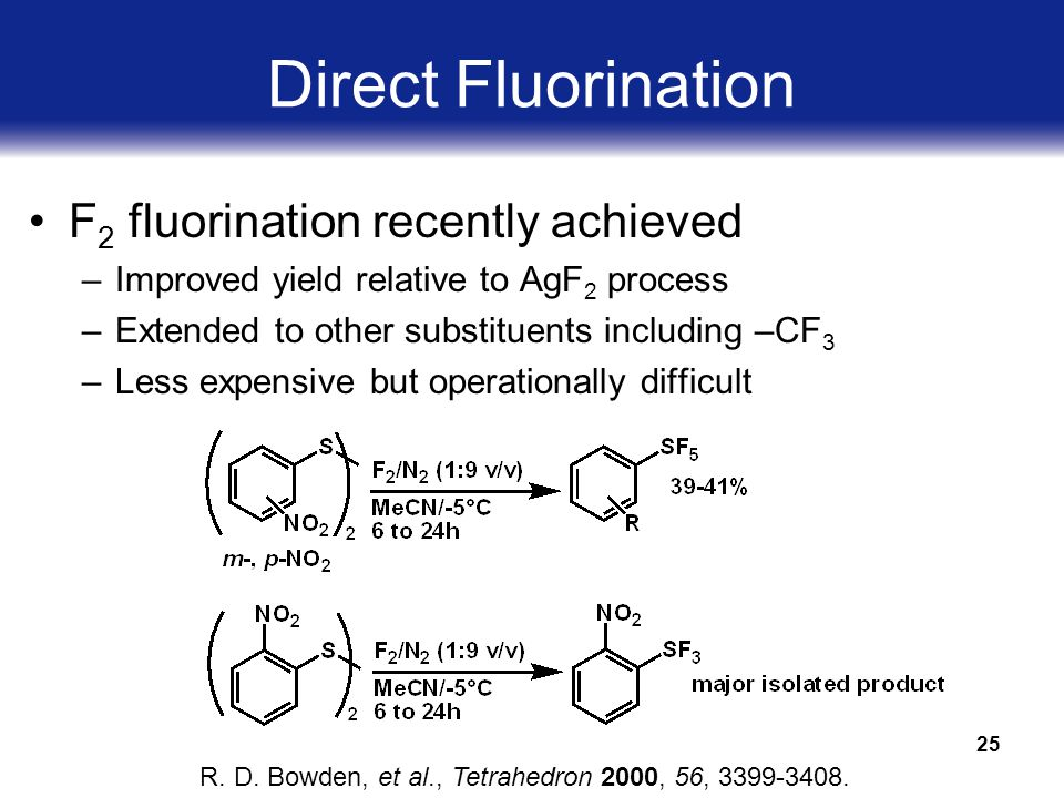 25 Direct Fluorination F 2 fluorination recently achieved –Improved yield relative to AgF 2 process –Extended to other substituents including –CF 3 –Less expensive but operationally difficult R.