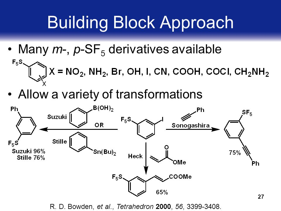 27 Building Block Approach Many m-, p-SF 5 derivatives available Allow a variety of transformations R.