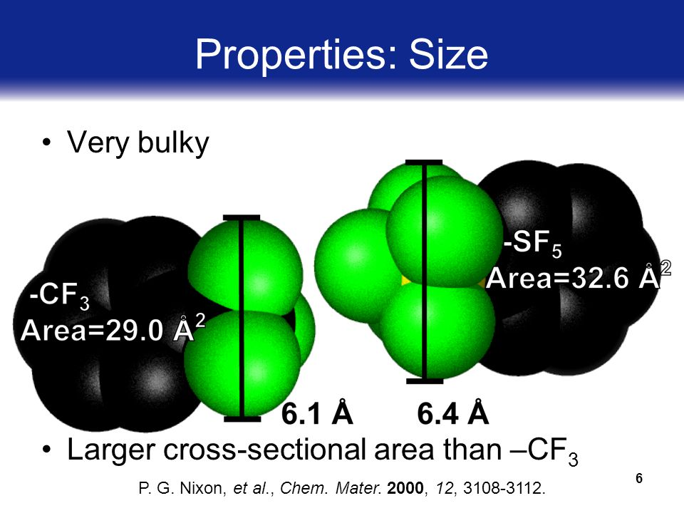 6 Properties: Size Very bulky Larger cross-sectional area than –CF 3 P.