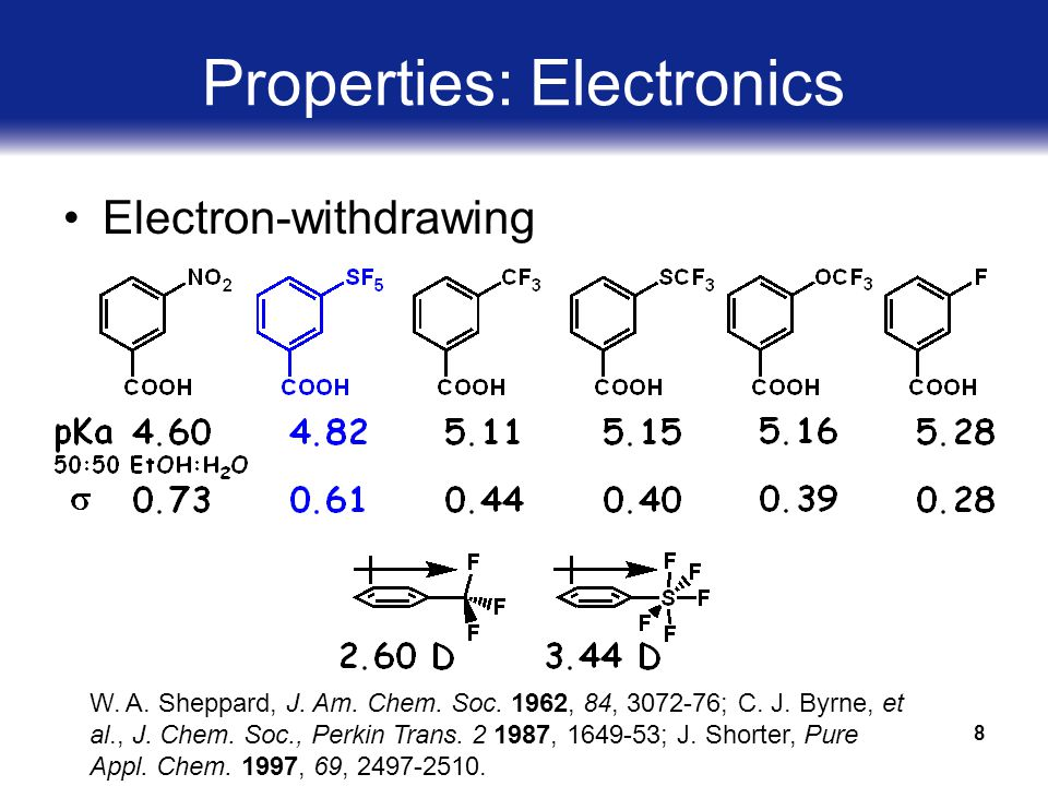 8 Properties: Electronics Electron-withdrawing W.A.