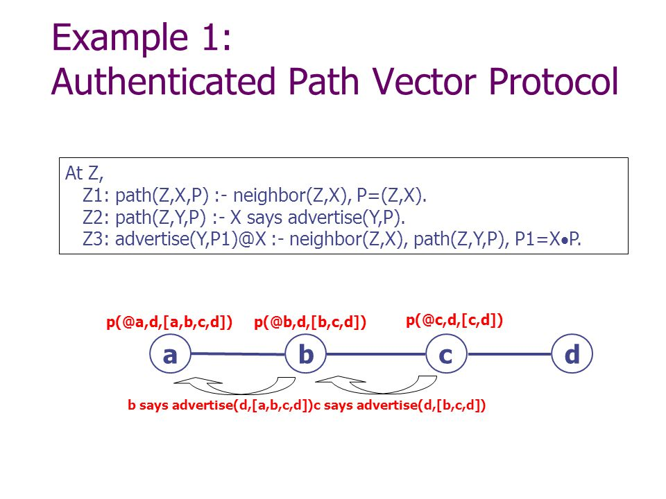 Example 1: Authenticated Path Vector Protocol At Z, Z1: path(Z,X,P) :- neighbor(Z,X), P=(Z,X).