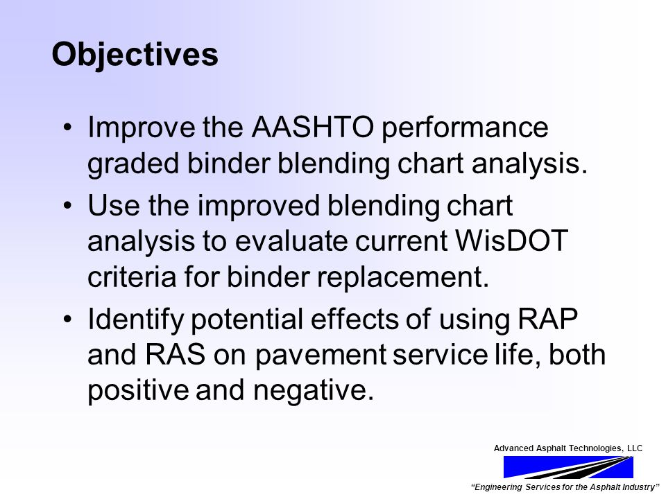 Advanced Asphalt Technologies, LLC Engineering Services for the Asphalt Industry Objectives Improve the AASHTO performance graded binder blending chart analysis.