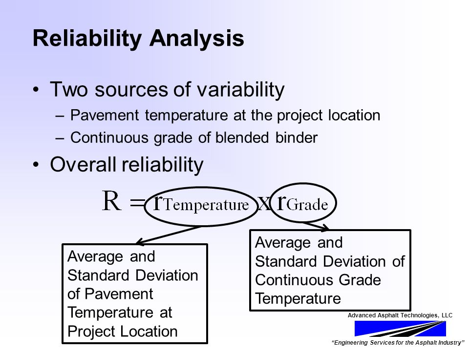 Advanced Asphalt Technologies, LLC Engineering Services for the Asphalt Industry Reliability Analysis Two sources of variability –Pavement temperature at the project location –Continuous grade of blended binder Overall reliability Average and Standard Deviation of Pavement Temperature at Project Location Average and Standard Deviation of Continuous Grade Temperature