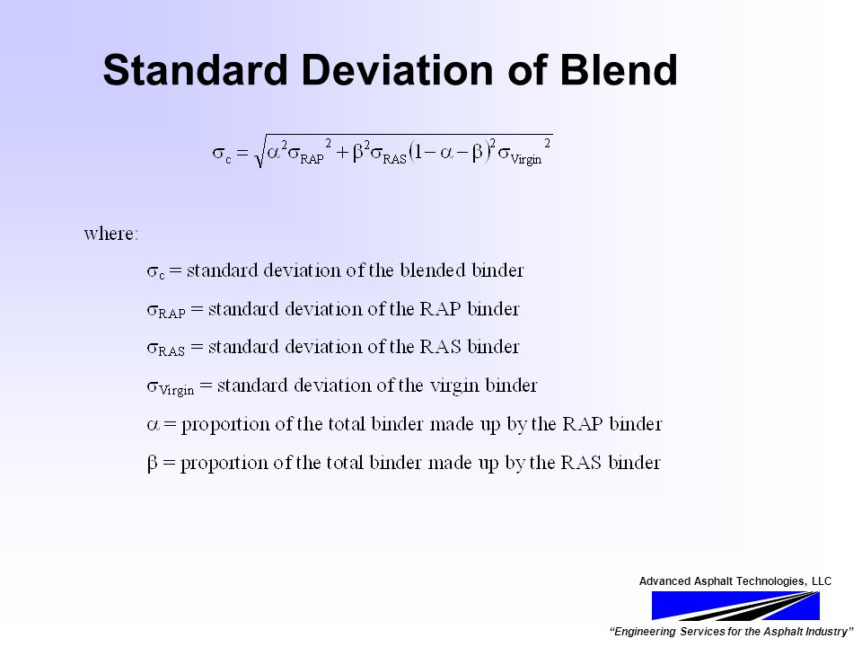 Advanced Asphalt Technologies, LLC Engineering Services for the Asphalt Industry Standard Deviation of Blend