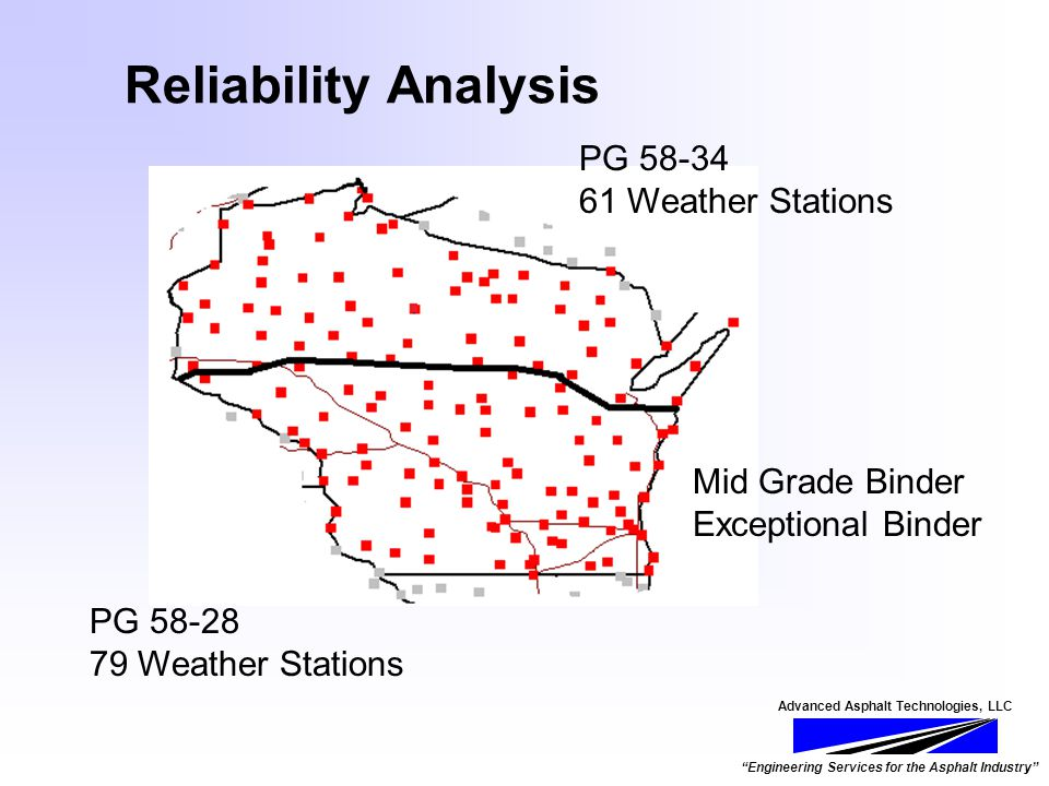 Advanced Asphalt Technologies, LLC Engineering Services for the Asphalt Industry Reliability Analysis PG 58-34 61 Weather Stations PG 58-28 79 Weather Stations Mid Grade Binder Exceptional Binder