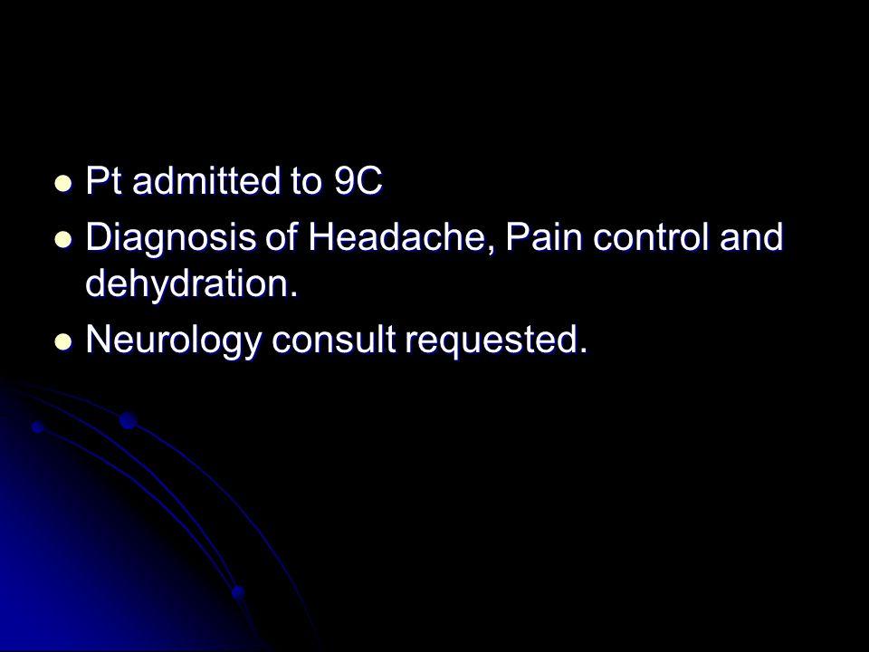 Differential diagnosis of Acute Headache.