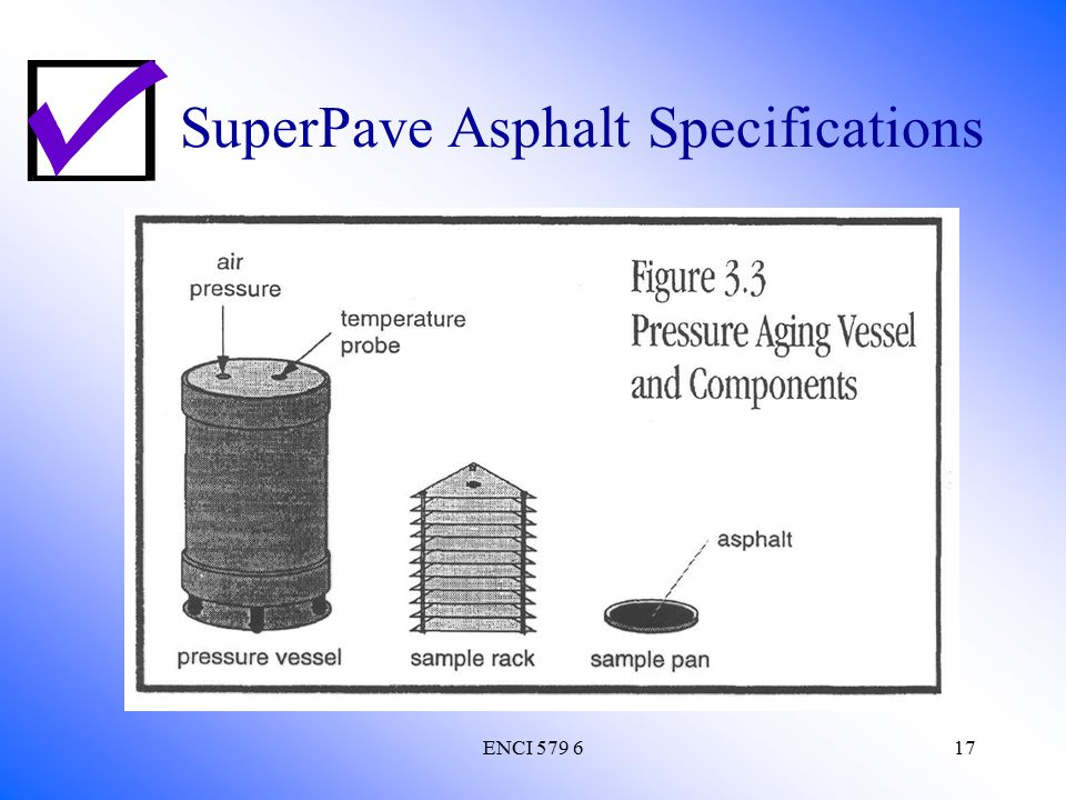 ENCI 579 617 SuperPave Asphalt Specifications