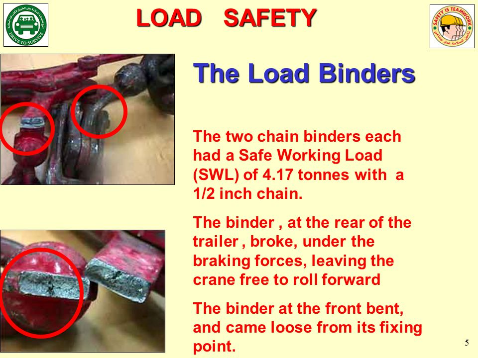 LOAD SAFETY June 20025 The Load Binders The two chain binders each had a Safe Working Load (SWL) of 4.17 tonnes with a 1/2 inch chain.