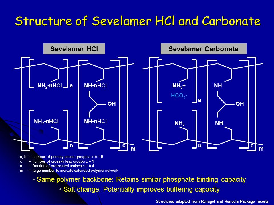Structure of Sevelamer HCl and Carbonate Structures adapted from Renagel and Renvela Package Inserts.