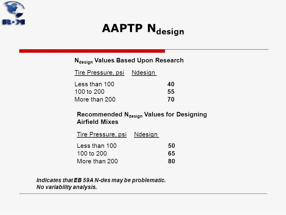 N design Values Based Upon Research Tire Pressure, psi Ndesign Less than 100 40 100 to 200 55 More than 200 70 Recommended N design Values for Designi