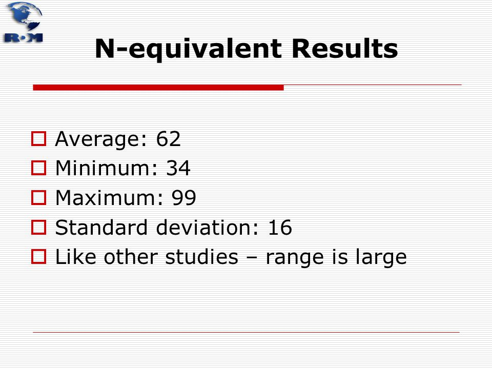 N-equivalent Results  Average: 62  Minimum: 34  Maximum: 99  Standard deviation: 16  Like other studies – range is large