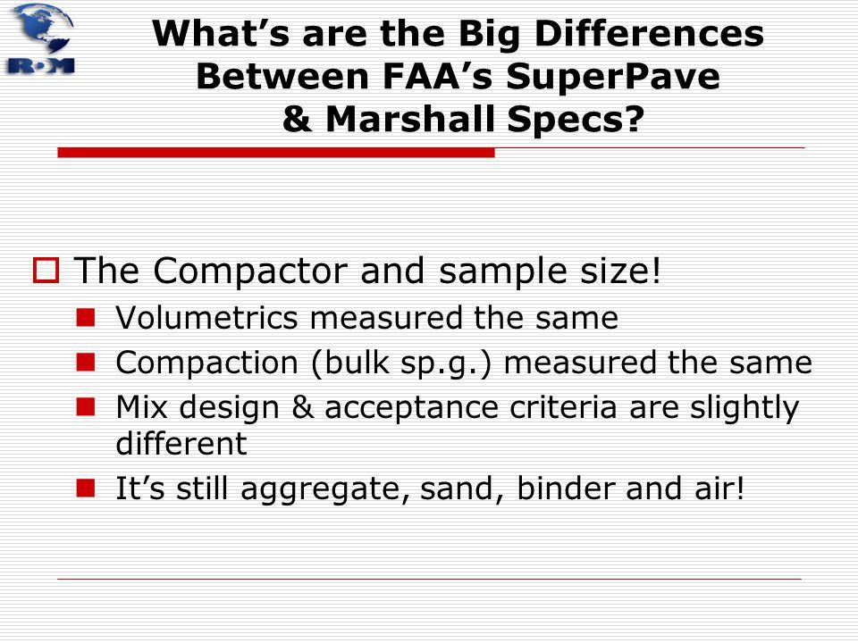Major Issue: N design  AAPTP Study  FAA Studies ERDC SRA  Advanced Asphalt Technologies  Soiltek  Nomenclature: N equivalent = equivalent N corresponding to 75 blow Marshall N design = design N for development of standard