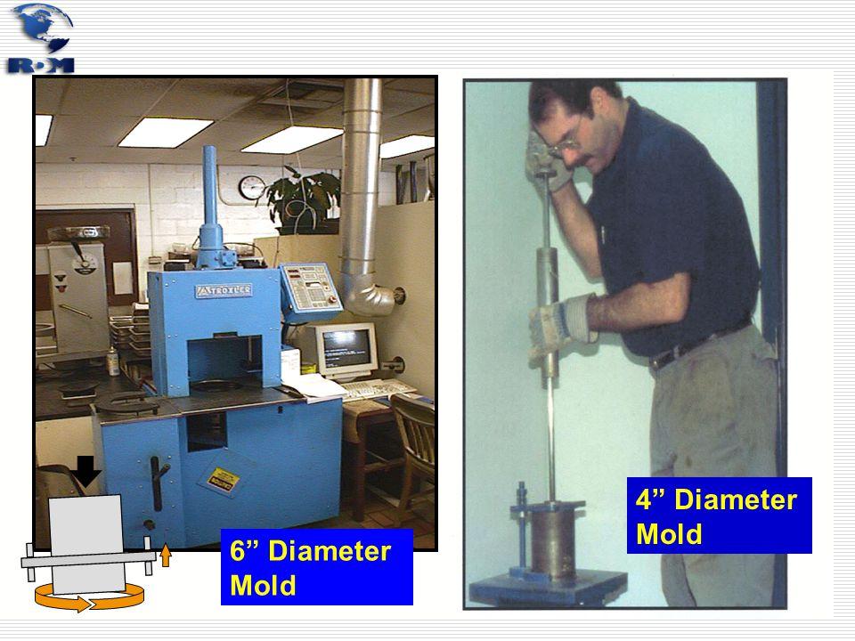 "4"" Diameter Mold 6"" Diameter Mold"
