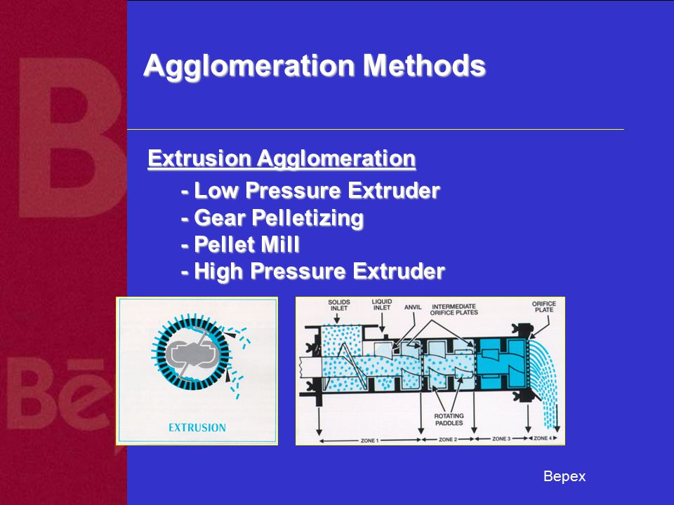 Bepex Agglomeration Methods Extrusion Agglomeration - Low Pressure Extruder - Gear Pelletizing - Pellet Mill - High Pressure Extruder