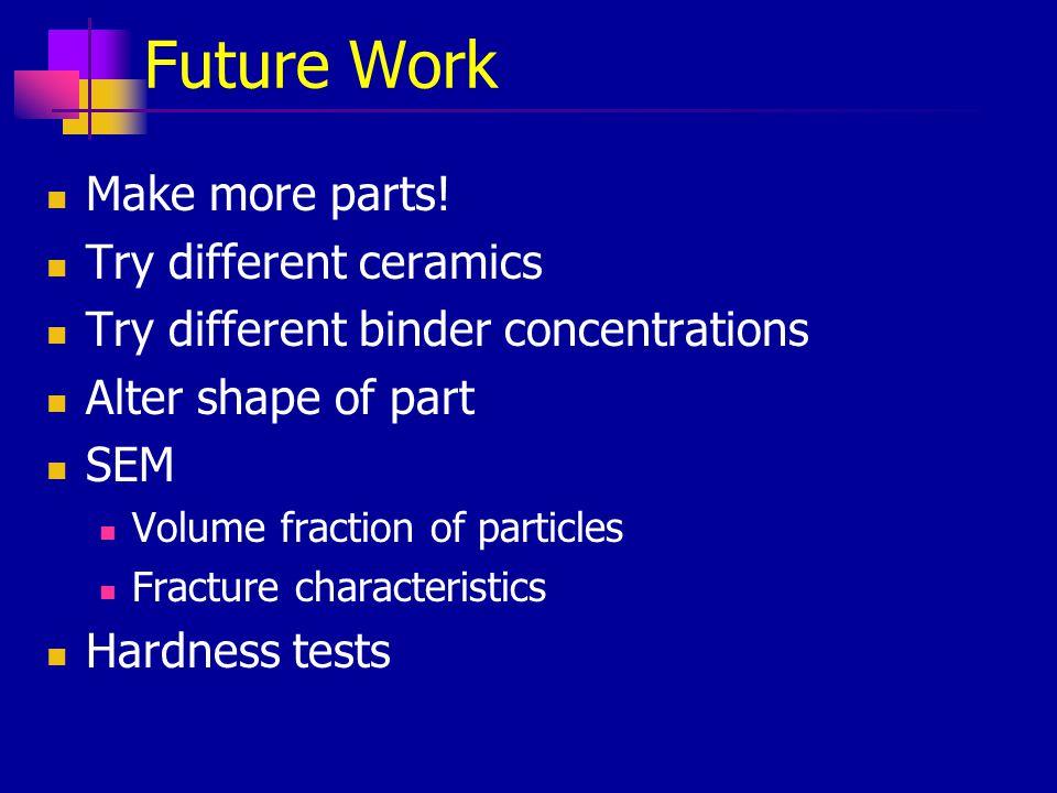 Future Work Make more parts.