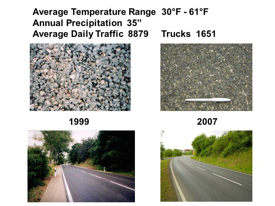 19992007 Average Temperature Range 30°F - 61°F Annual Precipitation 35 Average Daily Traffic 8879 Trucks 1651