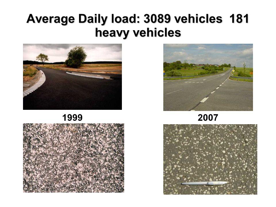 19992007 Average Daily load: 3089 vehicles 181 heavy vehicles