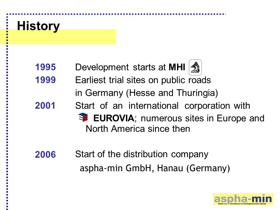History Development starts at MHI Earliest trial sites on public roads in Germany (Hesse and Thuringia) Start of an international corporation with EUR