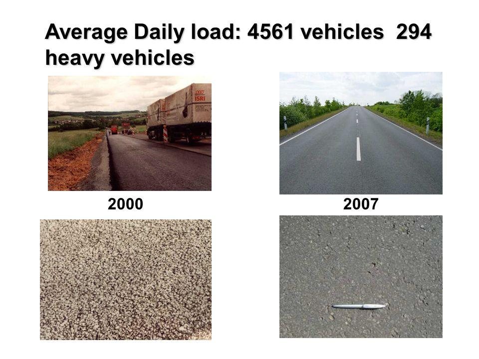 20002007 Average Daily load: 4561 vehicles 294 heavy vehicles