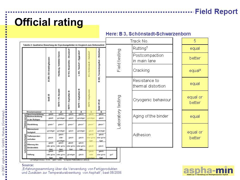 Official rating © 2007 aspha-min GmbH, Hanau (Germany).