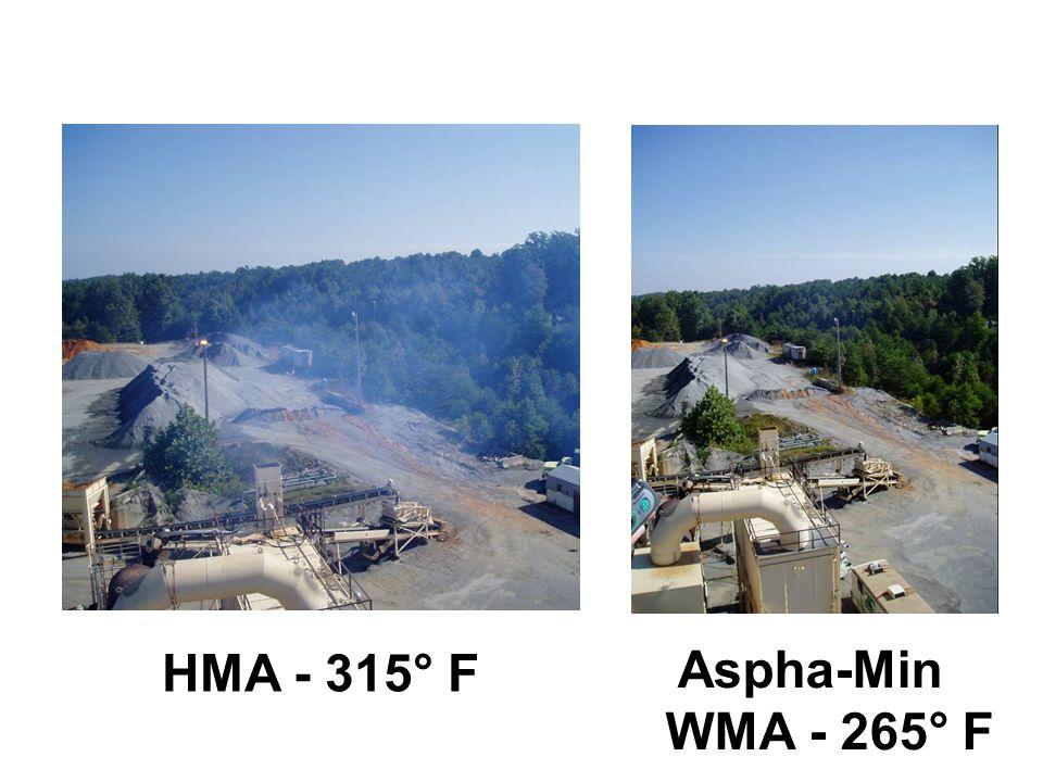 HMA - 315° F Aspha-Min WMA - 265° F