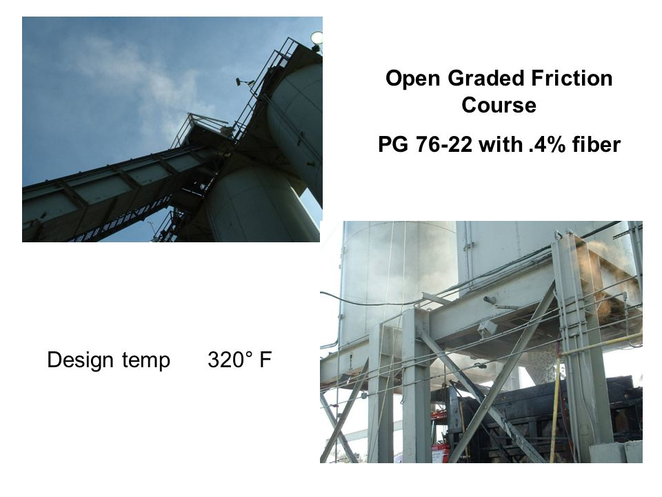Open Graded Friction Course PG 76-22 with.4% fiber Design temp 320° F