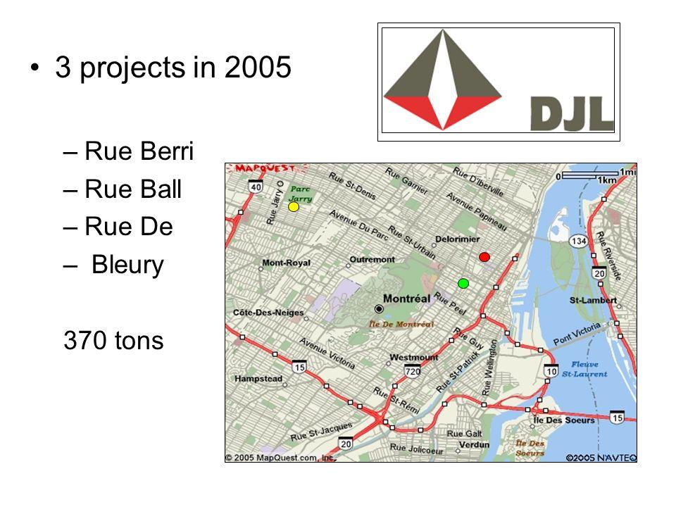 3 projects in 2005 –Rue Berri –Rue Ball –Rue De – Bleury 370 tons