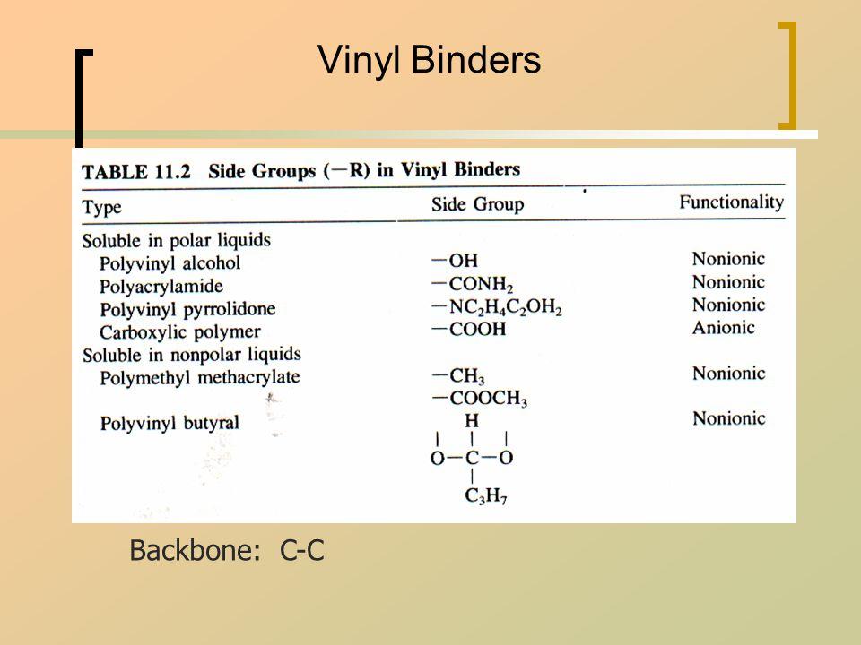 Vinyl Binders Backbone: C-C
