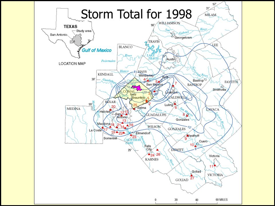 1998 Storm Totals Storm Total for 1998