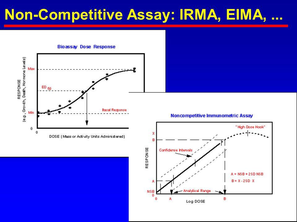 Non-Competitive Assay: IRMA, EIMA,...