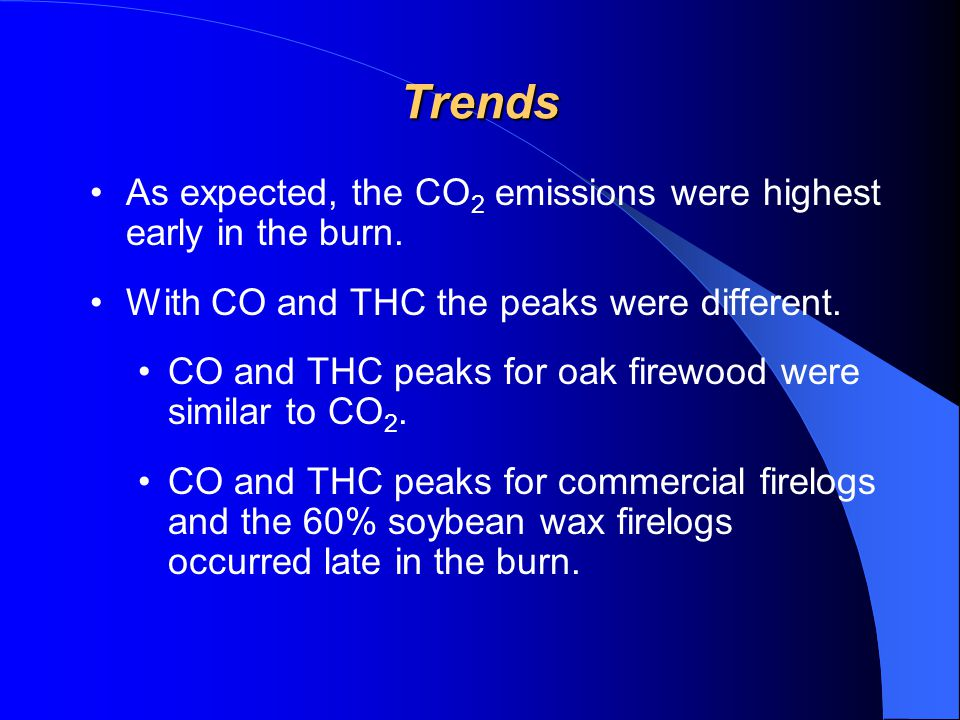 CO 2 emissions did not vary with firewood or firelog type.