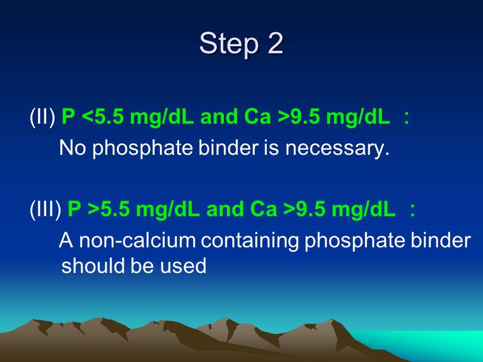Step 2 (II) P 9.5 mg/dL : No phosphate binder is necessary.