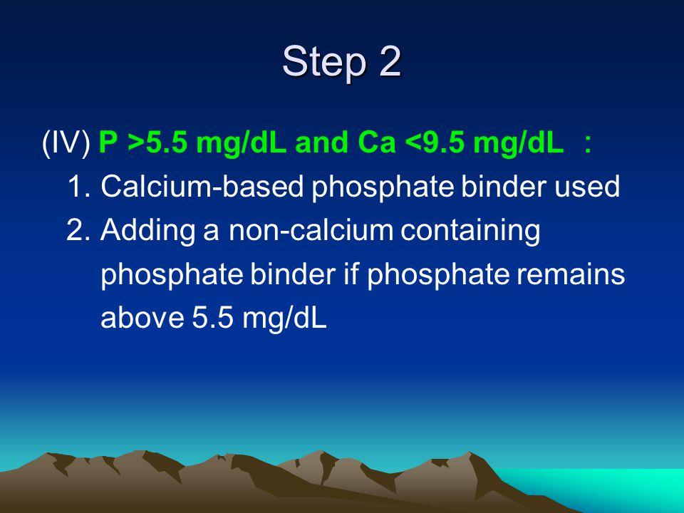 Step 2 (IV) P >5.5 mg/dL and Ca <9.5 mg/dL : 1. Calcium-based phosphate binder used 2.