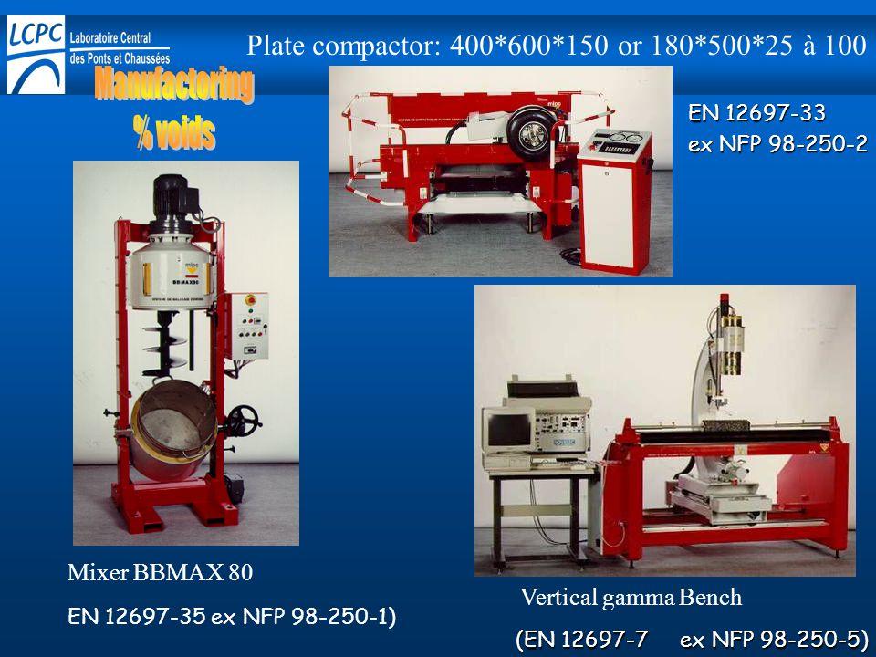 Mixer BBMAX 80 Plate compactor: 400*600*150 or 180*500*25 à 100 Vertical gamma Bench EN 12697-33 ex NFP 98-250-2 EN 12697-35 ex NFP 98-250-1) (EN 12697-7 ex NFP 98-250-5)