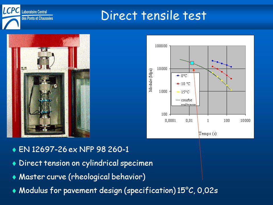 Direct tensile test  EN 12697-26 ex NFP 98 260-1  Direct tension on cylindrical specimen  Master curve (rheological behavior)  Modulus for pavement design (specification) 15°C, 0,02s
