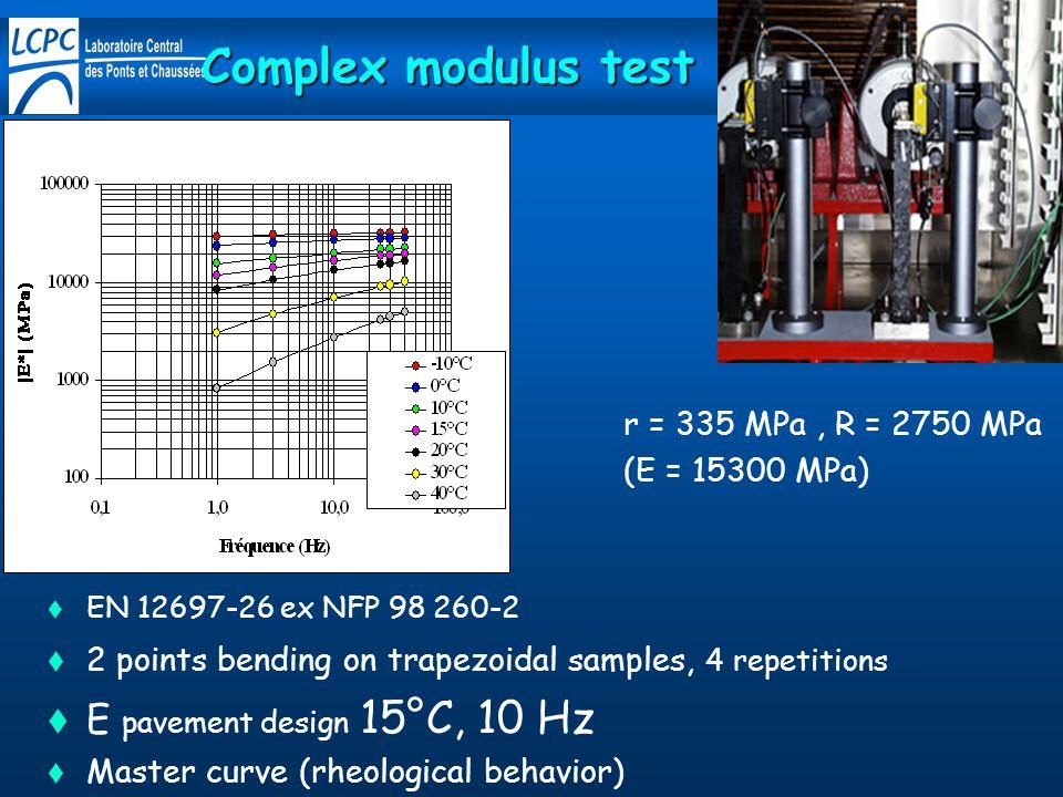 Complex modulus test  EN 12697-26 ex NFP 98 260-2  2 points bending on trapezoidal samples, 4 repetitions  E pavement design 15°C, 10 Hz  Master curve (rheological behavior) r = 335 MPa, R = 2750 MPa (E = 15300 MPa)