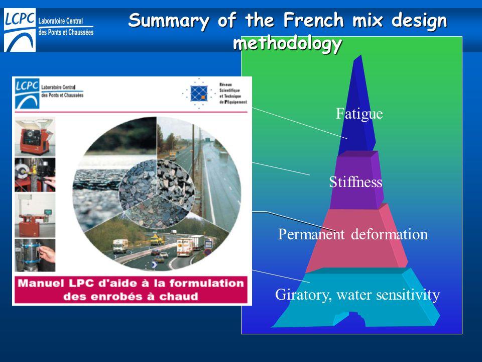 level1 Giratory, water sensitivity Level 2 Level 3 Level 4 Permanent deformation Stiffness Fatigue Summary of the French mix design methodology