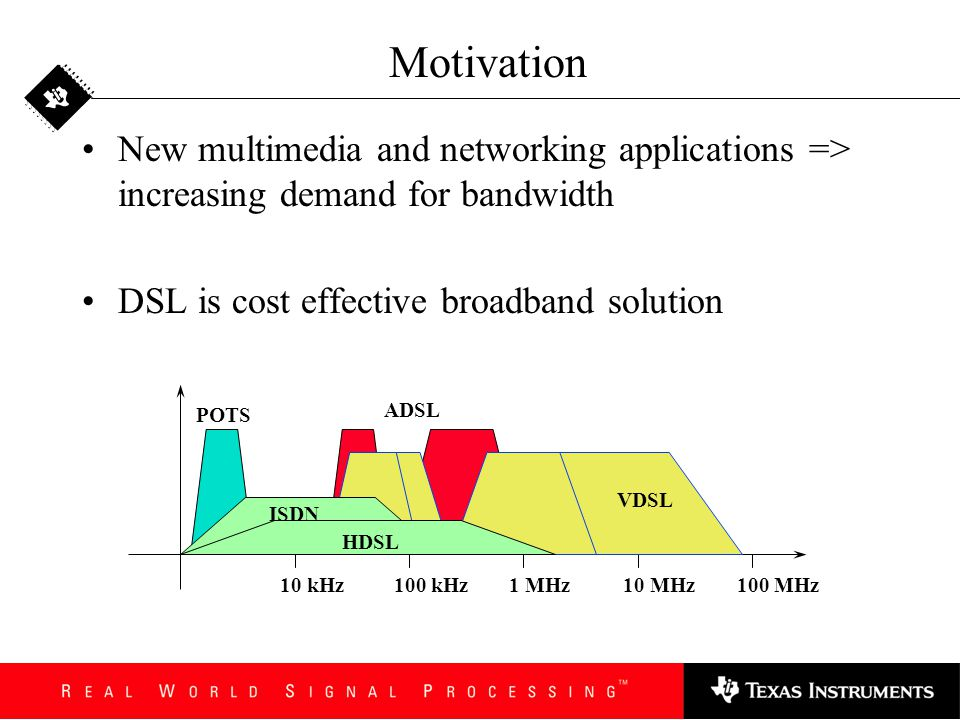 Motivation New multimedia and networking applications => increasing demand for bandwidth DSL is cost effective broadband solution 100 MHz10 MHz1 MHz10