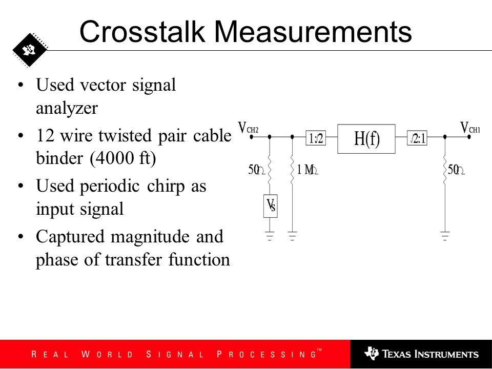 Crosstalk Measurements Used vector signal analyzer 12 wire twisted pair cable binder (4000 ft) Used periodic chirp as input signal Captured magnitude